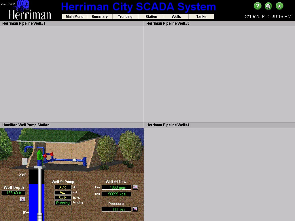 Herriman City SCADA Projects
